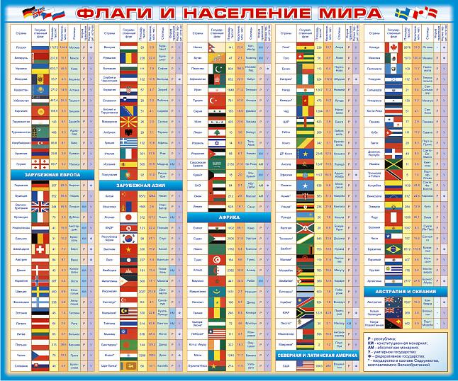 карта мира с флагами